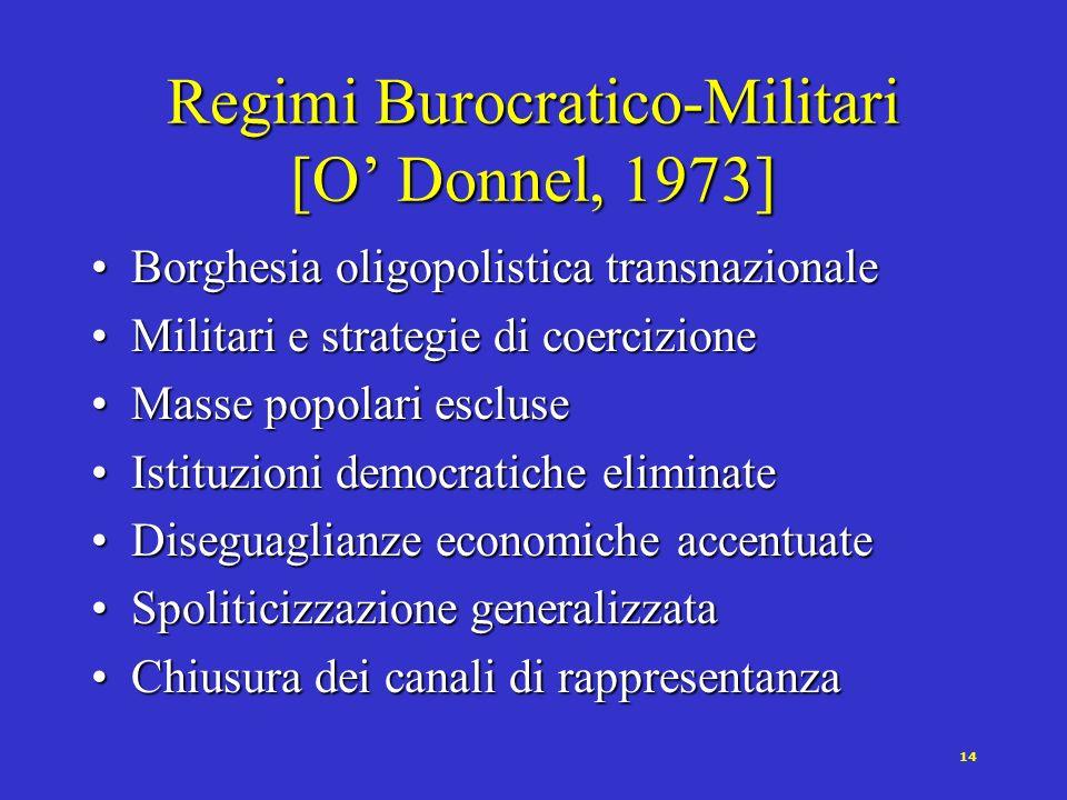 Regimi Burocratico-Militari [O' Donnel, 1973]